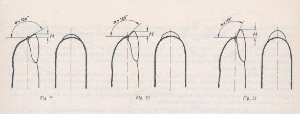 L'arte della mano destra - Mauro Storti (Carisch ed.)